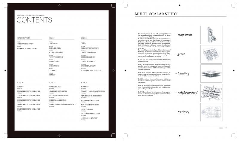 Manual Contents