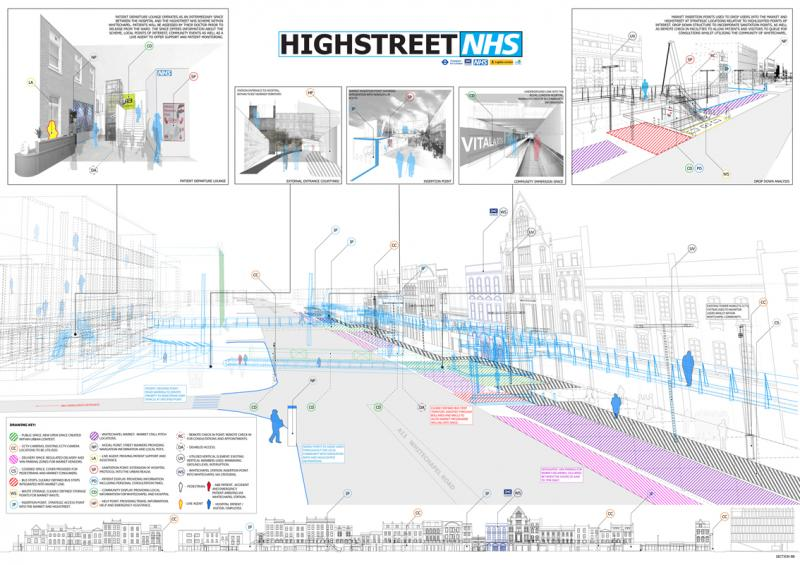 Architectural insertion and strategy will provide a network to connect the hospital to existing facilities in close proximity (chapels, mosques, shops) as well as patient points of interests (such as open spaces, parks etc) and intertwine the three institutions and their communities. Elevated walkways In Whitechapel Market, connecting the hospital to the north of the high street, will incorporate strategic drop-down points providing remote checkin for consultations, sanitisation points and community information, whilst creating clearly defined territories for existing unorganised market programme.