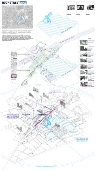 The drawing analyses the territories control and engaged within a 500-metre radius of the centre of each institution identified. Overlaps of rules and/or program were highlighted as points of possible interaction and integration.