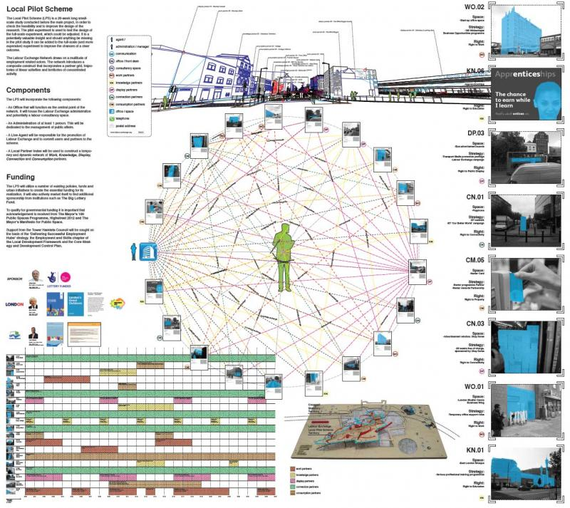 The relationships between the various Exchange® Network partners and their relationship to the user were investigated at the strategic scale. The preliminary timeline suggests the activation of spaces and institutions over time.