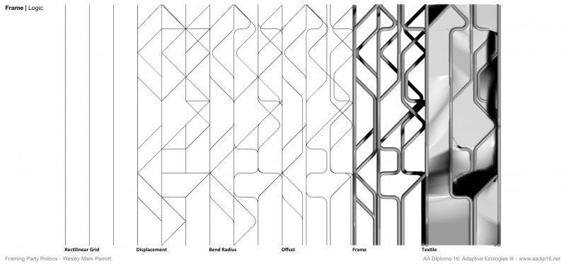 In order to establish a new vernacular, the conventional rectilinear grid system of the traditional Town House is heavily distorted to deliver non-planar geometry, framing space as opposed to dividing it. The focus and interest of the project is the transition between the areas defined by the frame, with the objective to provide seamless transitions to areas without constantly meeting obtrusive vertical elements. The proposition treats the party boundary is a six-way construct, stretched between the primary structural members, becoming not only vertical partitions but formulate the celling and ground plains, in turn, offering a blurred perception of occupants' boundaries and spatial division.