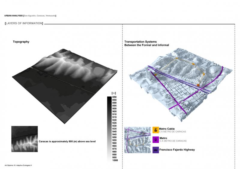 Topography in contrast to the main access and transportation frame between formal and informal settlements