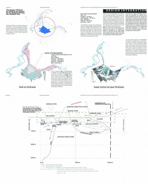A. Drawings: Design integration/ intervention into the second largest ice shelf in West Antarctica, the Ronne-Filchner Ice Shelf.
