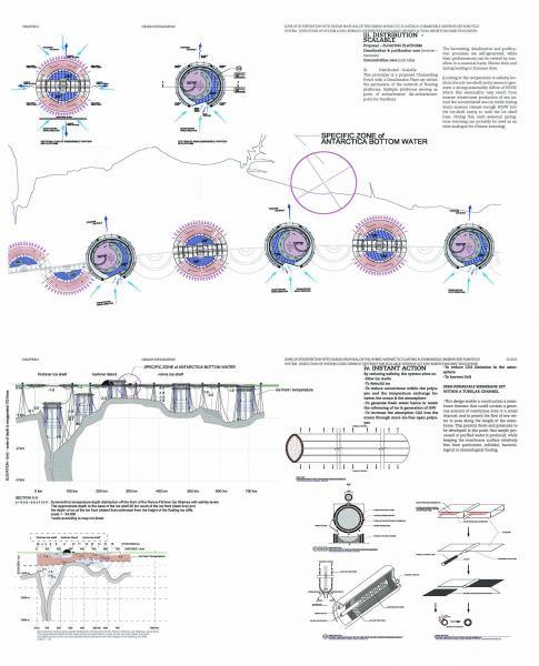 A. Drawings (iii.distribution scalable): plan view - zone of interventions with design proposal of the hybrid Antarctic floating and submersible observatory robotics system, incorporating semi-permeable membranes. 