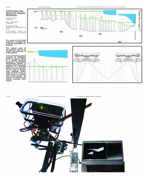 A. Drawings: justifying scale of design proposal