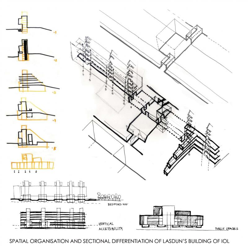 Spatial Orgainsation and sectional differentiation of Lasdun's building of IOL