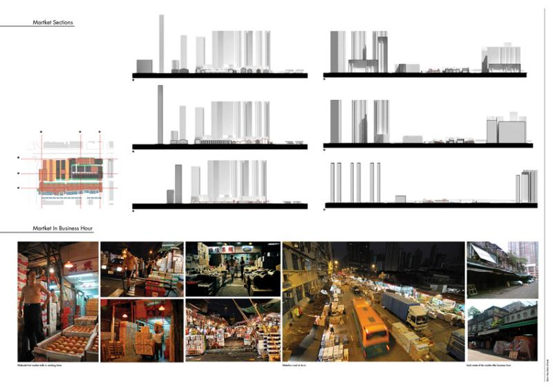 Sections and images of YMT Wholesale Fruit Market in Kowloon, Hong Kong