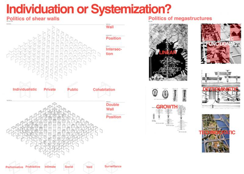 Subverting the typical shear wall arrangements used in Hong Kong to program tension points rather than optimise for value as a means of negotiating between the systemisation of the megastructure and the individual expression within.
