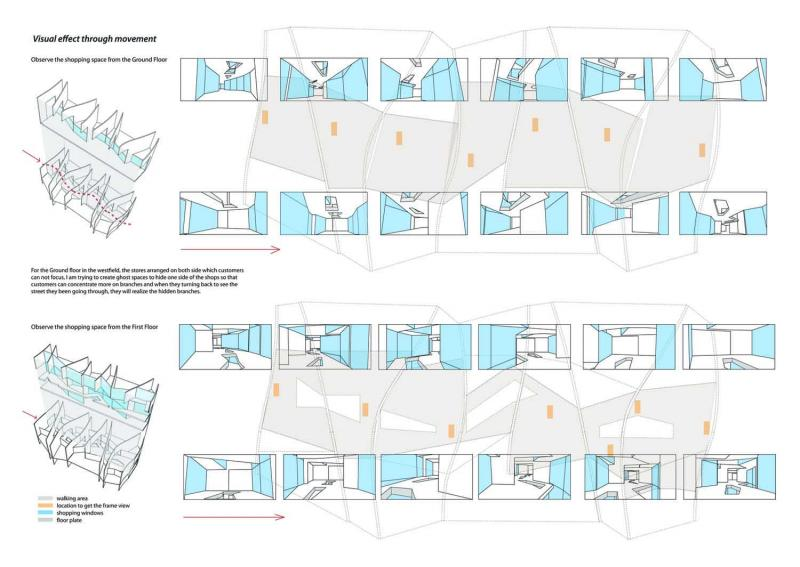 Viewing and Route