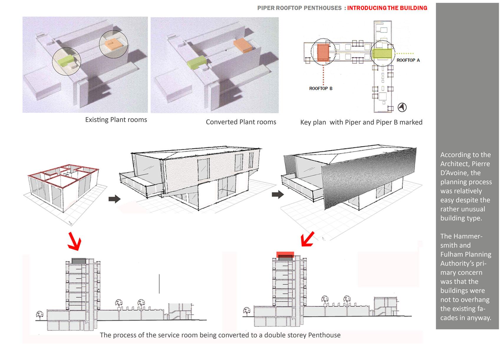 Architecture Design Sheets