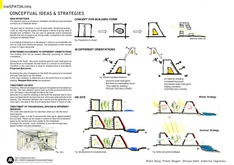 AA School Of Architecture Projects Review Sustainable - Sustainable architecture design